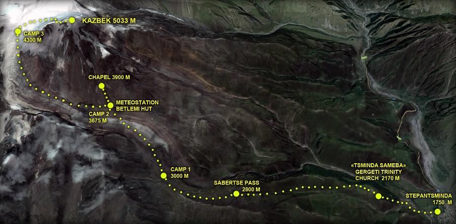 Kazbek route